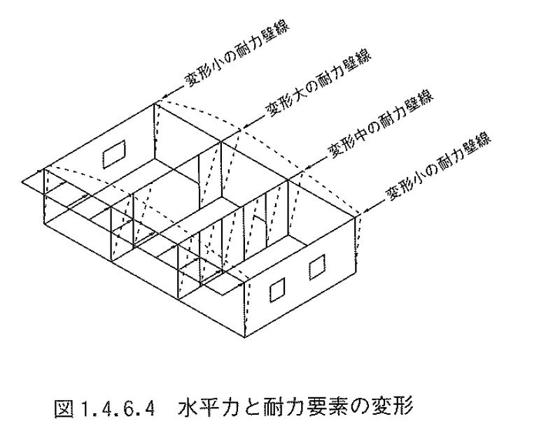 木造軸組み工法住宅の許容応力度設計図1.4.6.4